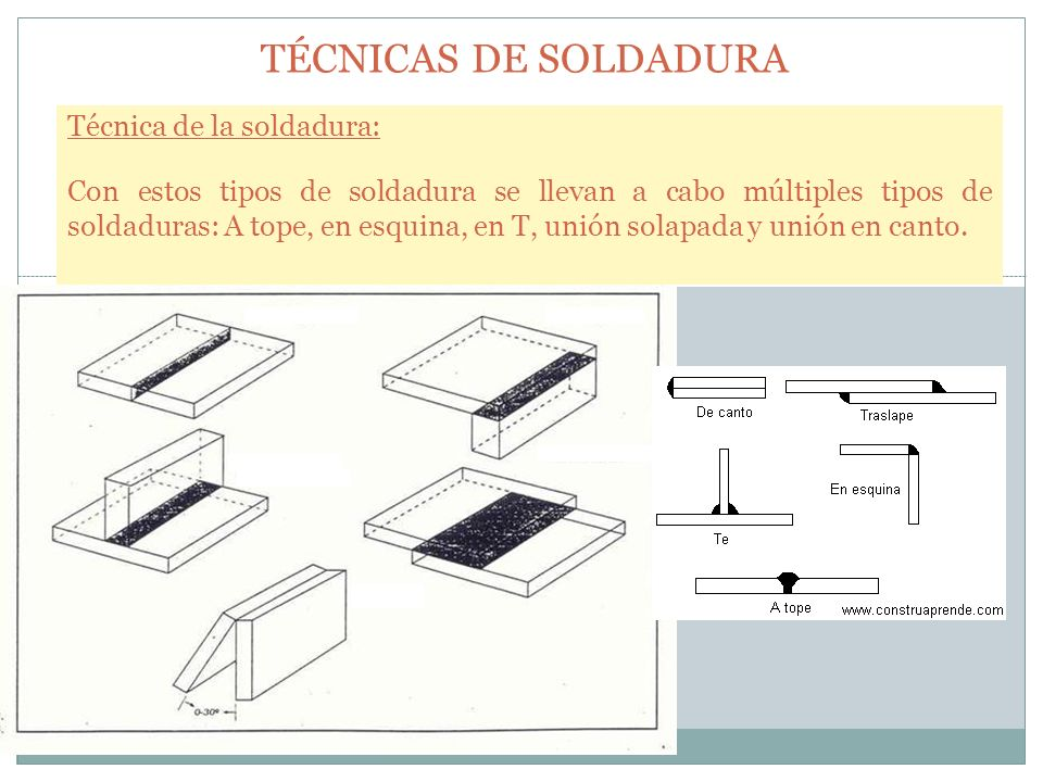 TÉCNICAS DE SOLDADURA Técnica de la soldadura: