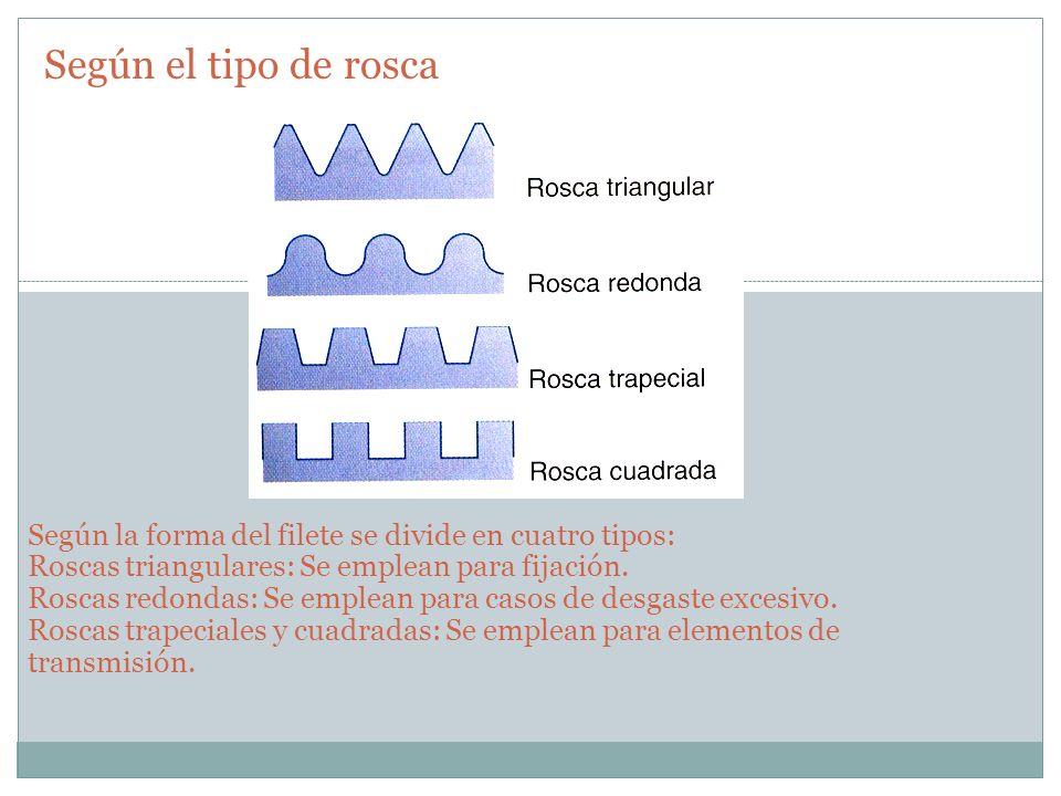 Según el tipo de rosca Según la forma del filete se divide en cuatro tipos: Roscas triangulares: Se emplean para fijación.