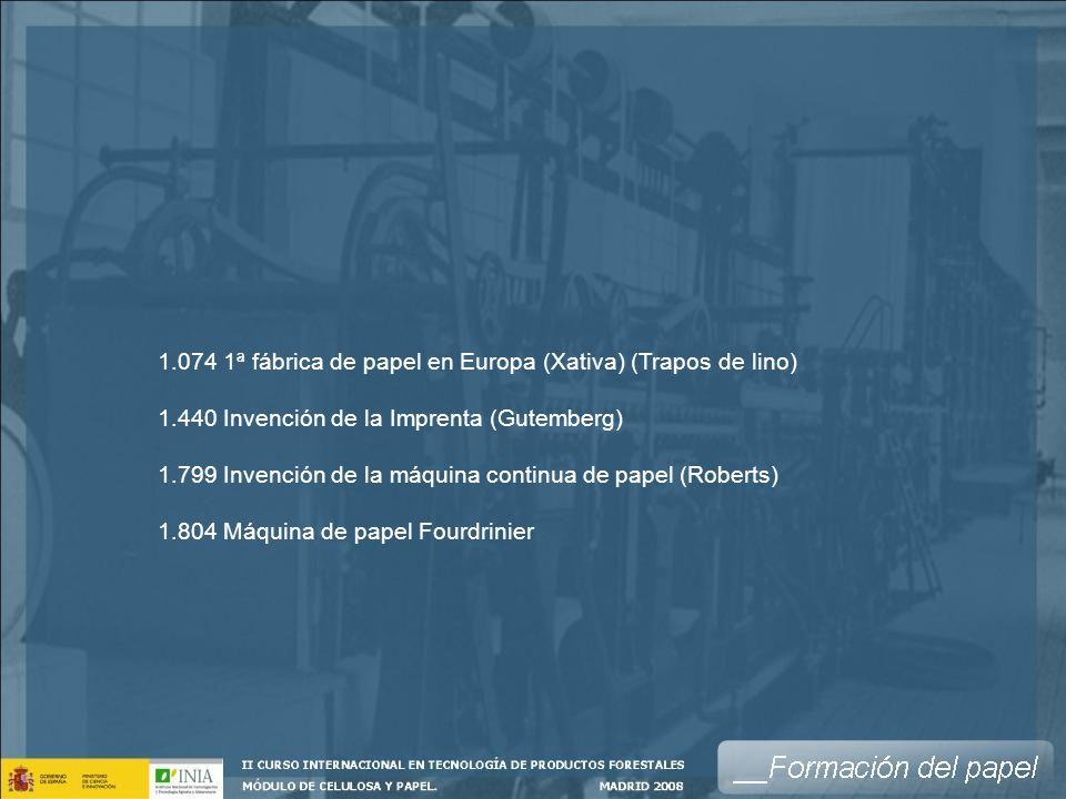 1.074 1ª fábrica de papel en Europa (Xativa) (Trapos de lino)