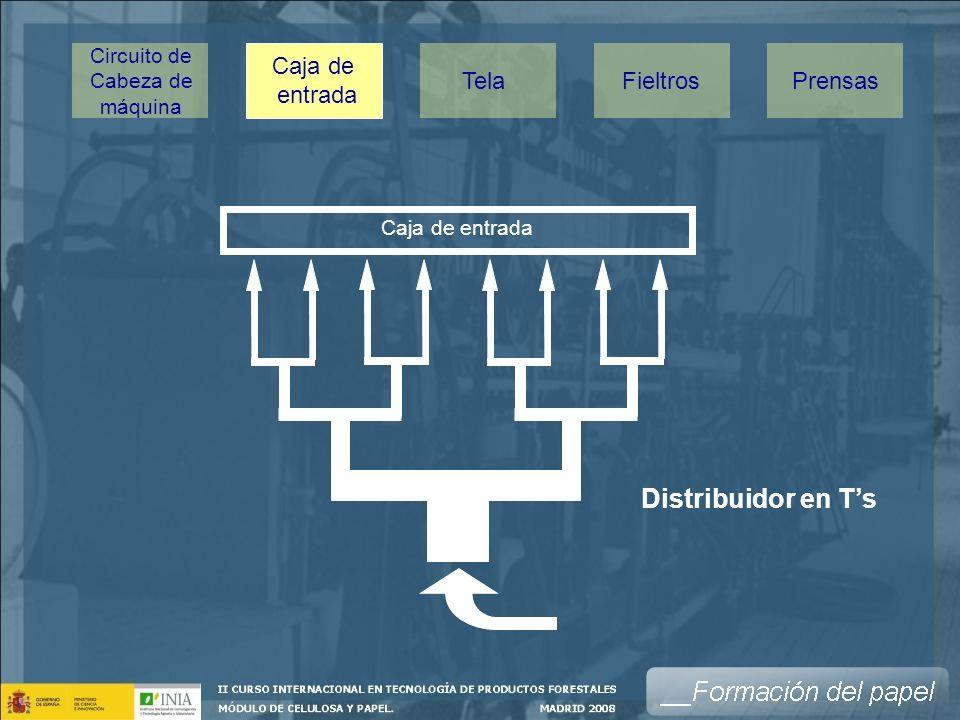 Distribuidor en T's Caja de entrada Tela Fieltros Prensas Circuito de