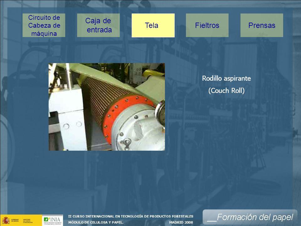 Caja de entrada Tela Fieltros Prensas Circuito de Cabeza de máquina