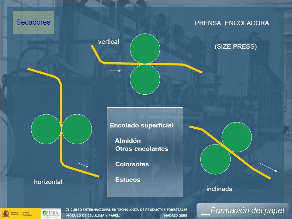 Secadores PRENSA ENCOLADORA (SIZE PRESS) vertical Encolado superficial