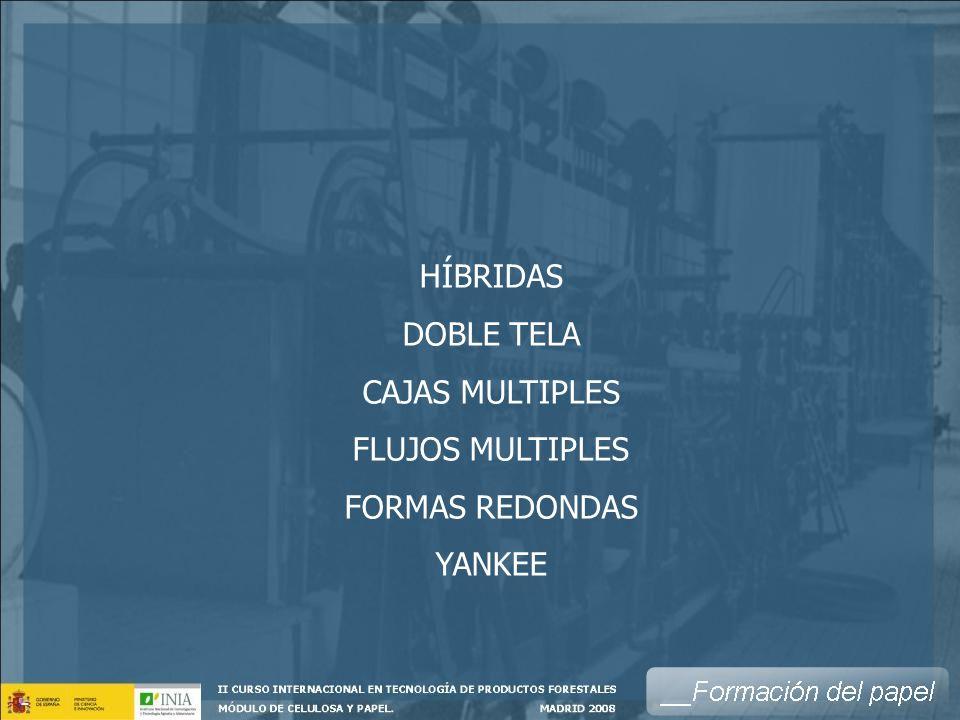 HÍBRIDAS DOBLE TELA CAJAS MULTIPLES FLUJOS MULTIPLES FORMAS REDONDAS