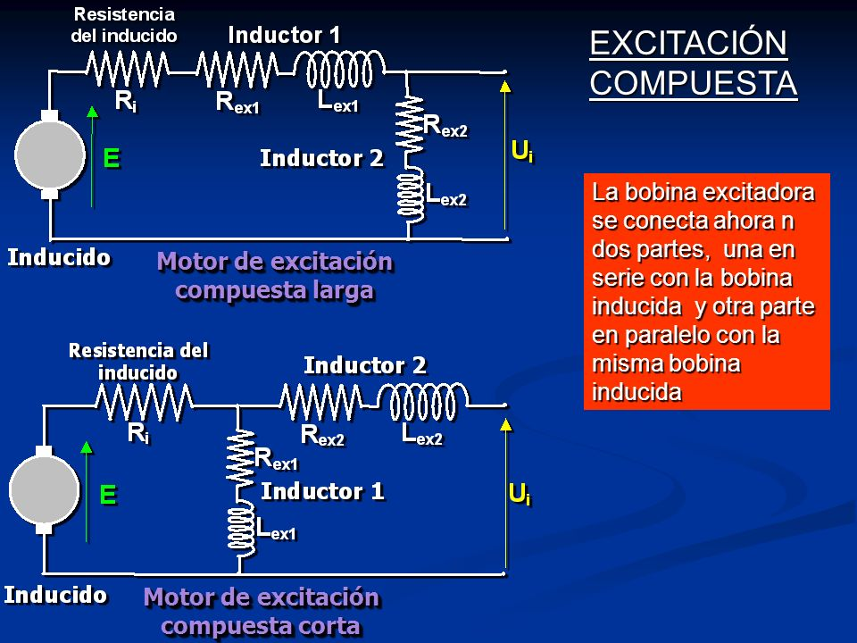 Motor de excitación compuesta larga