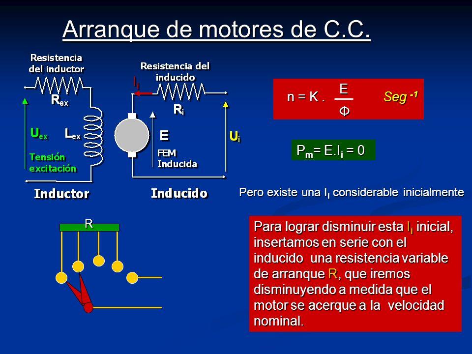 Arranque de motores de C.C.
