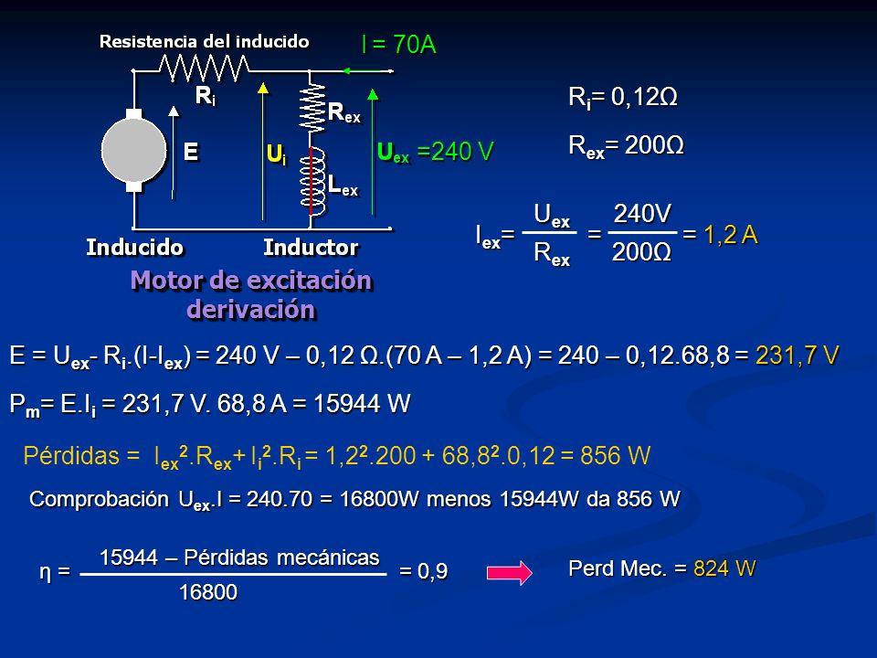 Motor de excitación derivación