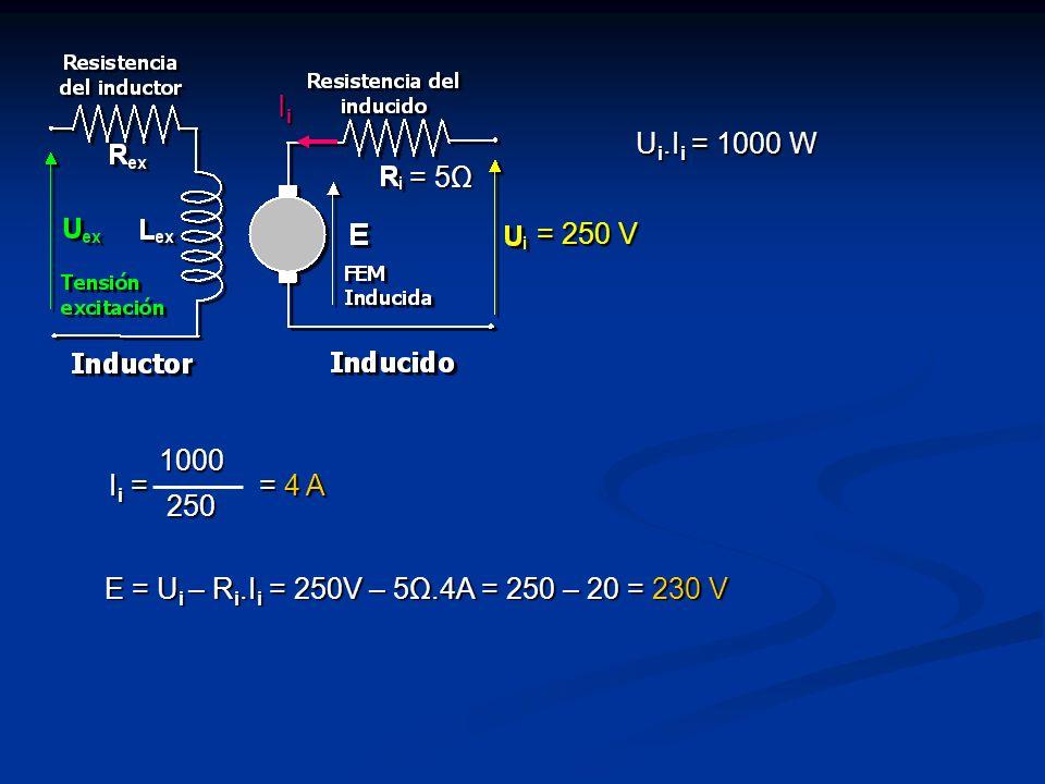 IiUi.Ii = 1000 W.= 5Ω. = 250 V. Ii = = 4 A.