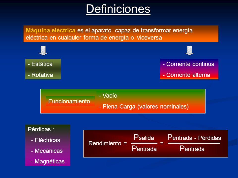 Definiciones Psalida Pentrada Pentrada - Pérdidas
