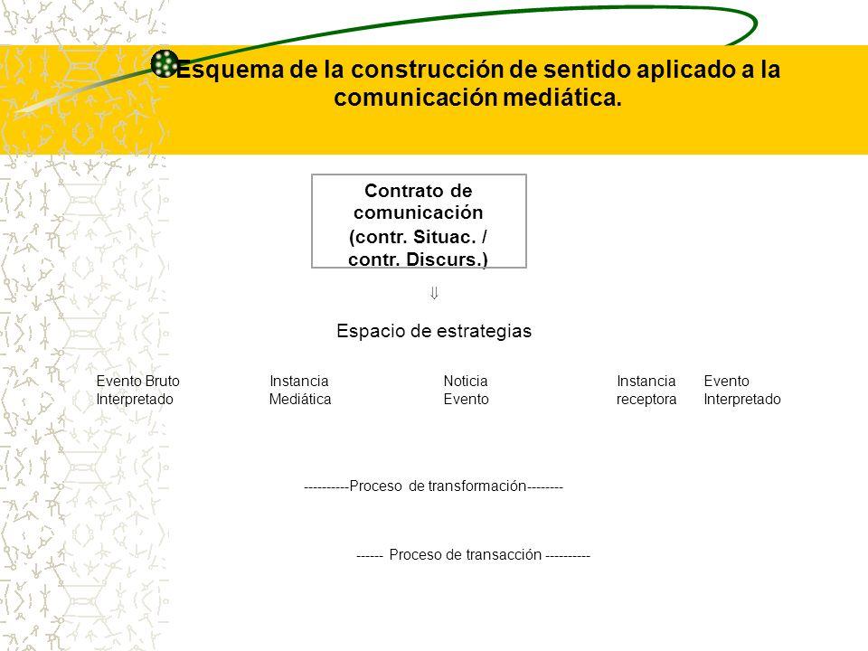 Contrato de comunicación (contr. Situac. / contr. Discurs.)