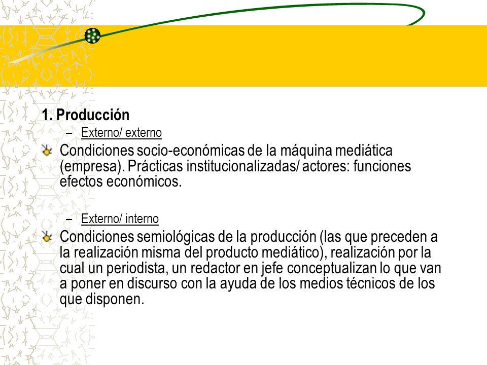 1. Producción Externo/ externo.