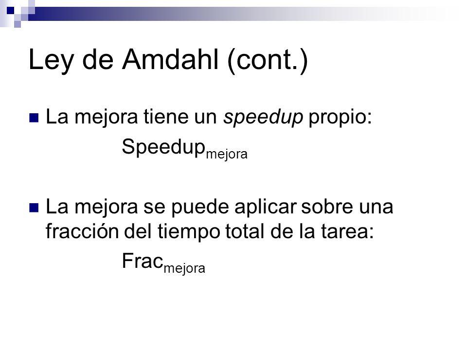 Ley de Amdahl (cont.) La mejora tiene un speedup propio:
