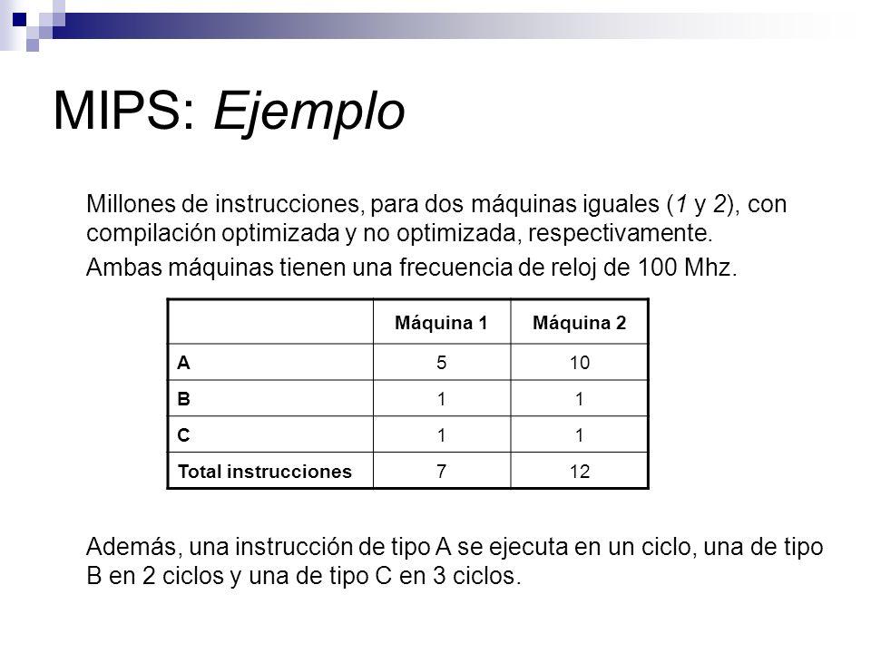 MIPS: EjemploMillones de instrucciones, para dos máquinas iguales (1 y 2), con compilación optimizada y no optimizada, respectivamente.