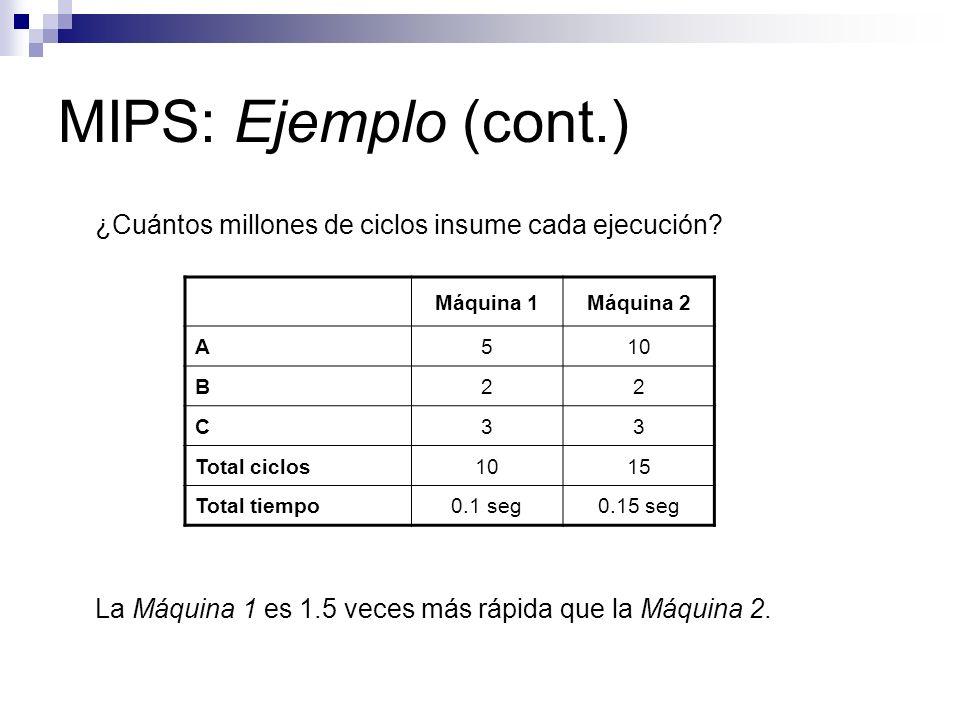 MIPS: Ejemplo (cont.) ¿Cuántos millones de ciclos insume cada ejecución La Máquina 1 es 1.5 veces más rápida que la Máquina 2.