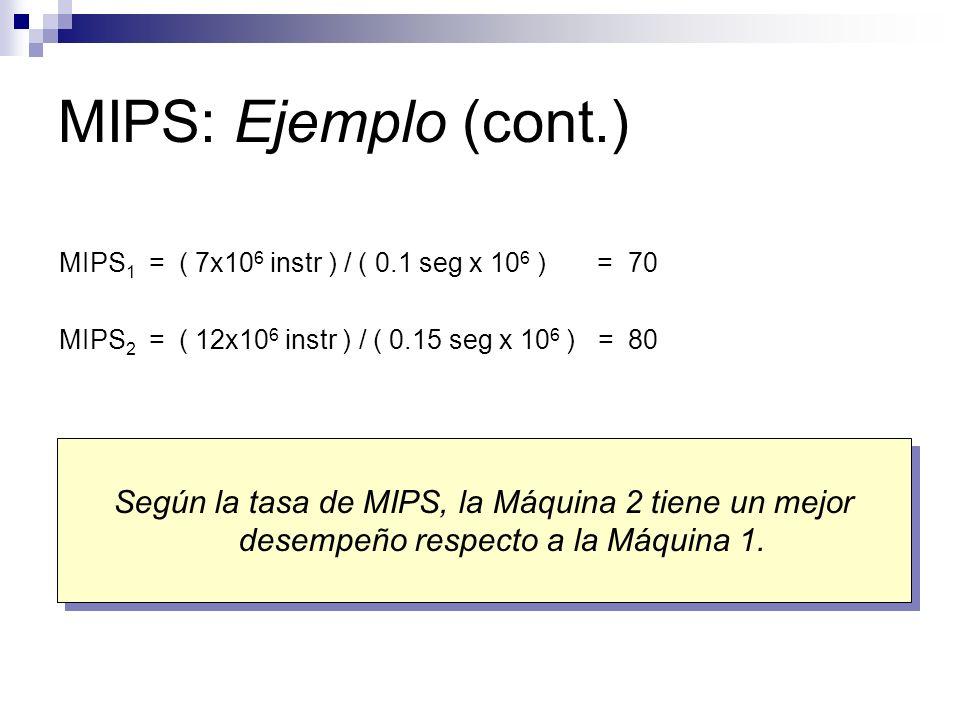 MIPS: Ejemplo (cont.) MIPS1 = ( 7x106 instr ) / ( 0.1 seg x 106 ) = 70. MIPS2 = ( 12x106 instr ) / ( 0.15 seg x 106 ) = 80.