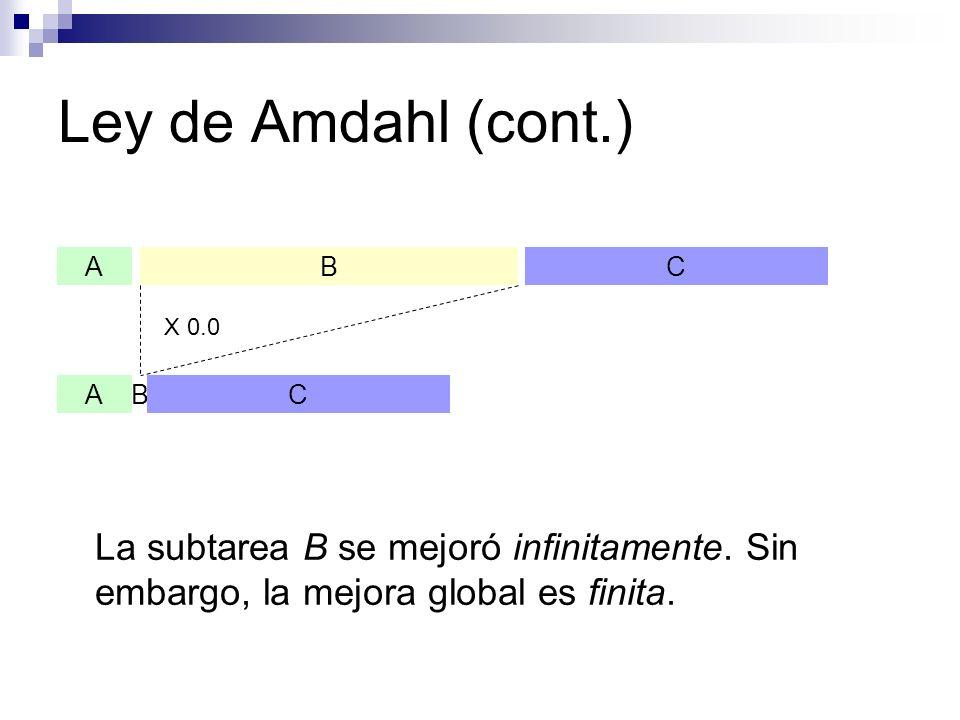 Ley de Amdahl (cont.)A.B. C. X 0.0. La subtarea B se mejoró infinitamente.