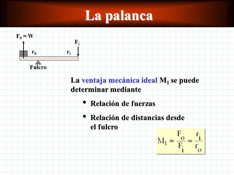 La palanca La ventaja mecánica ideal MI se puede determinar mediante