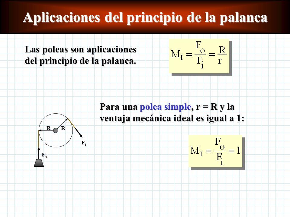 Aplicaciones del principio de la palanca