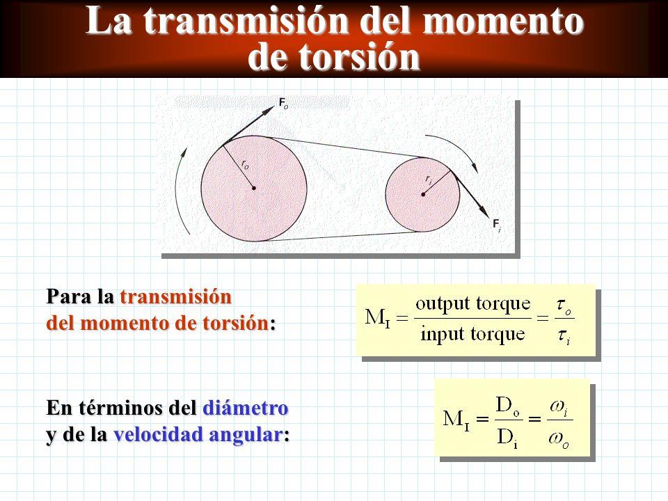 La transmisión del momento de torsión