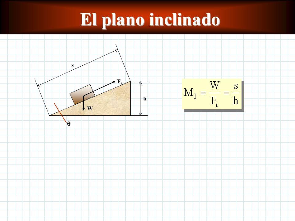 El plano inclinado W Fi  s h