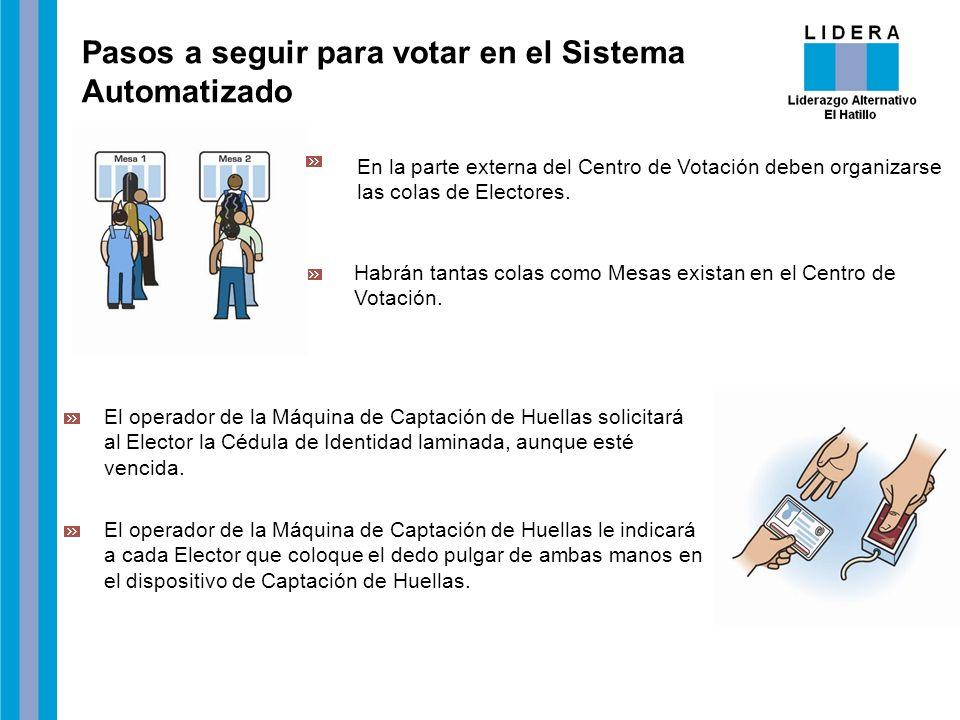 Pasos a seguir para votar en el Sistema Automatizado