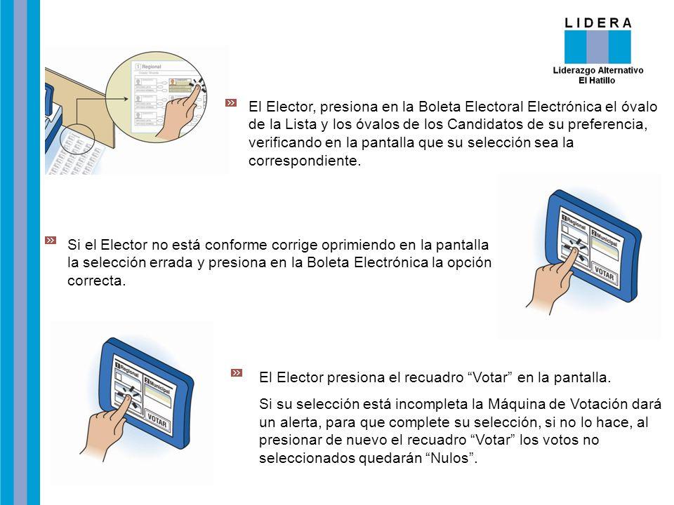 El Elector, presiona en la Boleta Electoral Electrónica el óvalo de la Lista y los óvalos de los Candidatos de su preferencia, verificando en la pantalla que su selección sea la correspondiente.