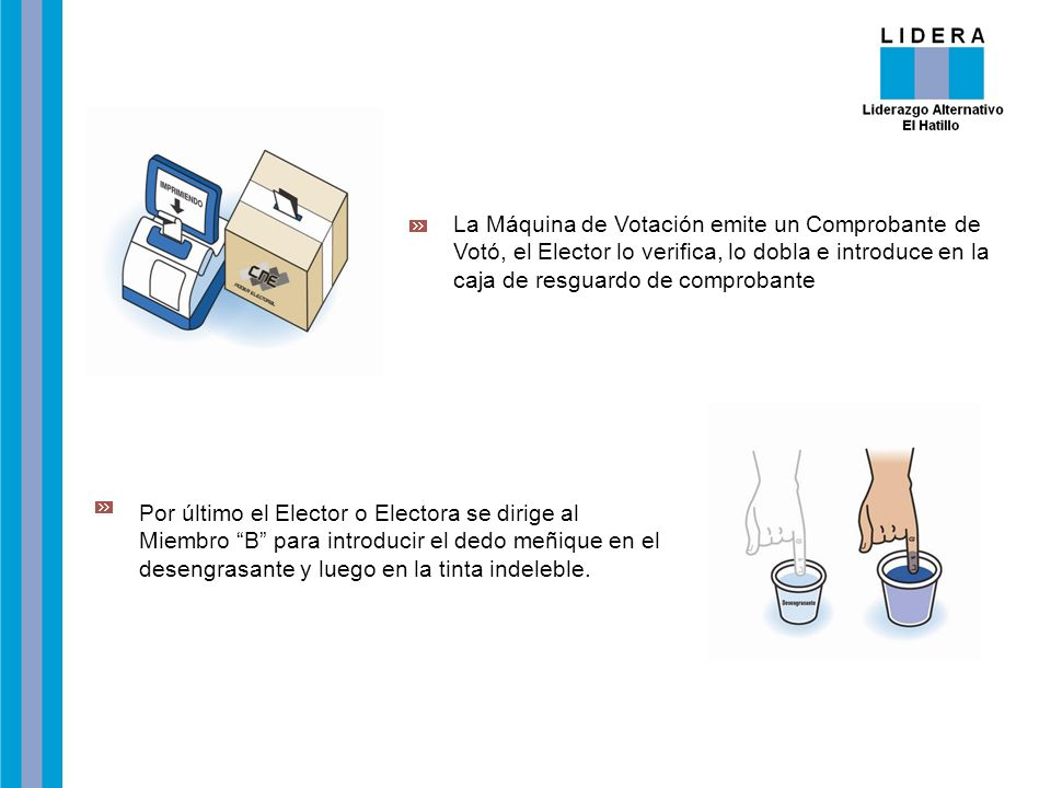 La Máquina de Votación emite un Comprobante de Votó, el Elector lo verifica, lo dobla e introduce en la caja de resguardo de comprobante