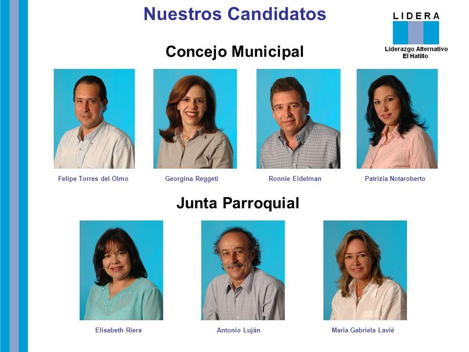 Nuestros Candidatos Concejo Municipal Junta Parroquial