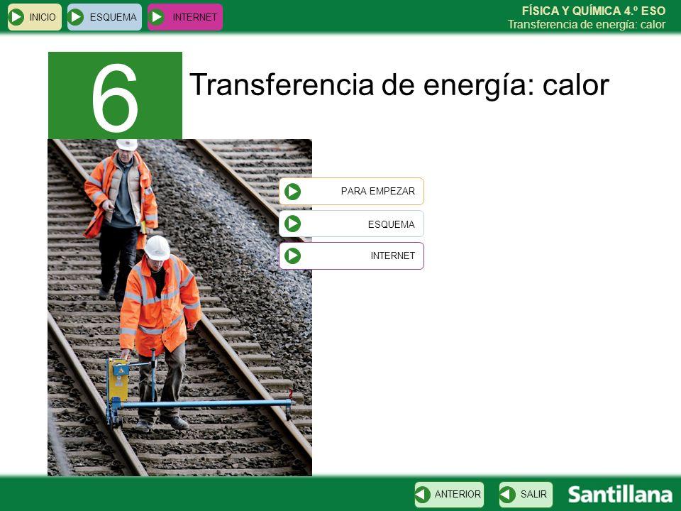 6 Transferencia de energía: calor ESQUEMA INICIO ESQUEMA INTERNET