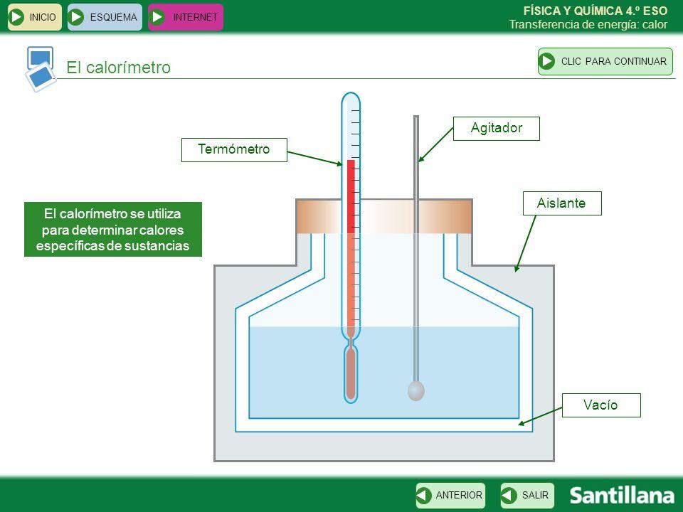 El calorímetro Agitador Termómetro Aislante