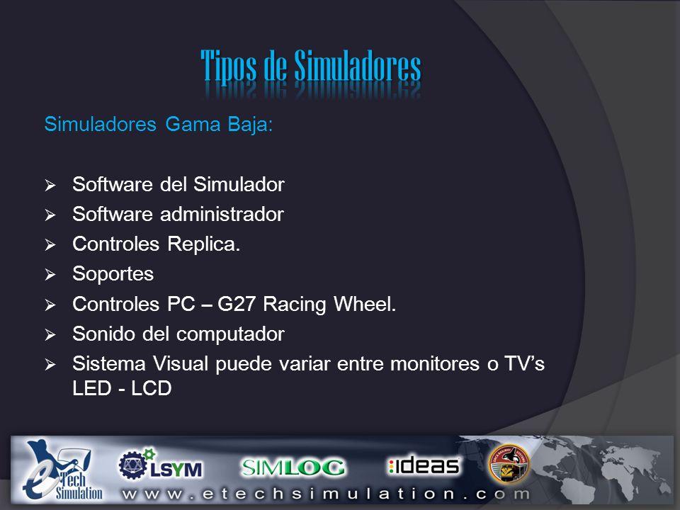 Tipos de Simuladores Simuladores Gama Baja: Software del Simulador