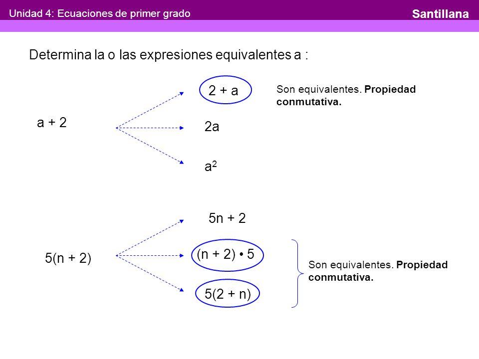 Unidad 4: Ecuaciones de primer grado
