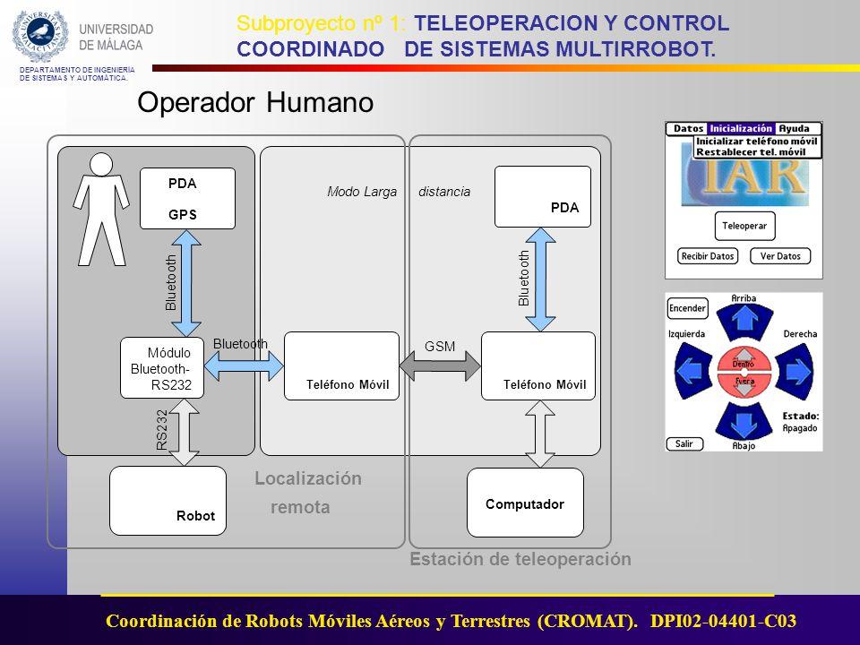 Operador Humano Localización remota Estación de teleoperación PDA GPS