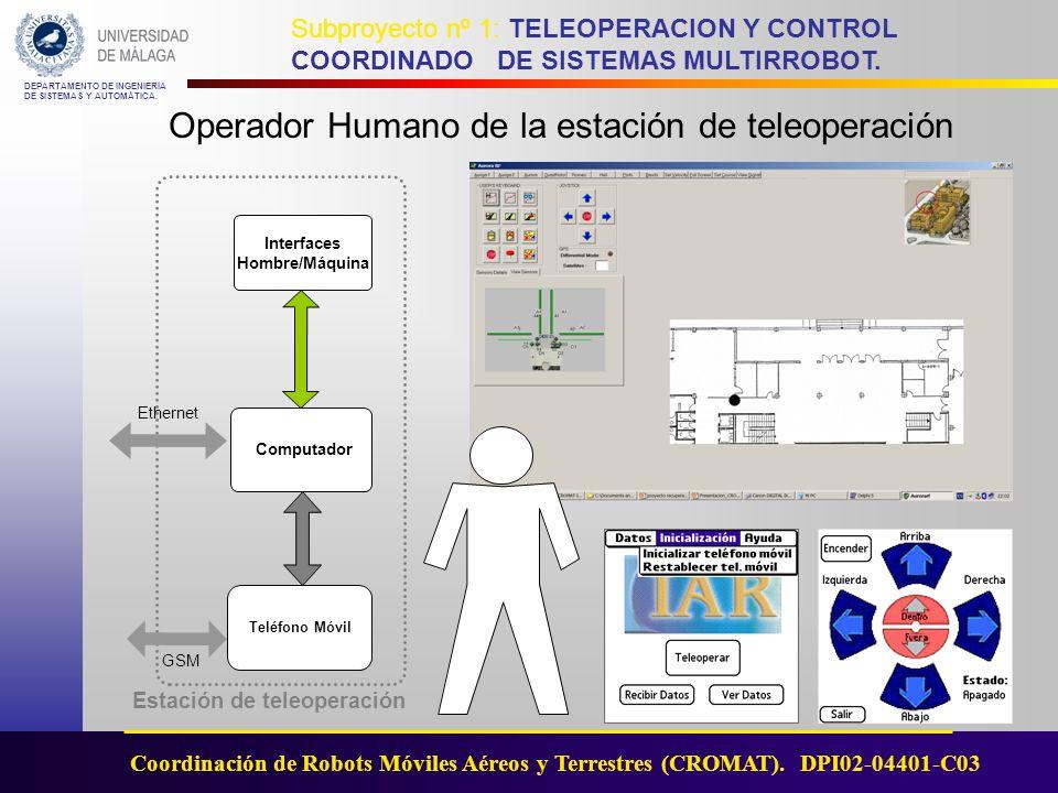 Operador Humano de la estación de teleoperación