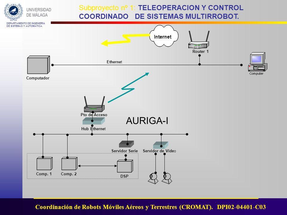 AURIGA-I Internet Router 1 Ethernet Computador Pto de Acceso