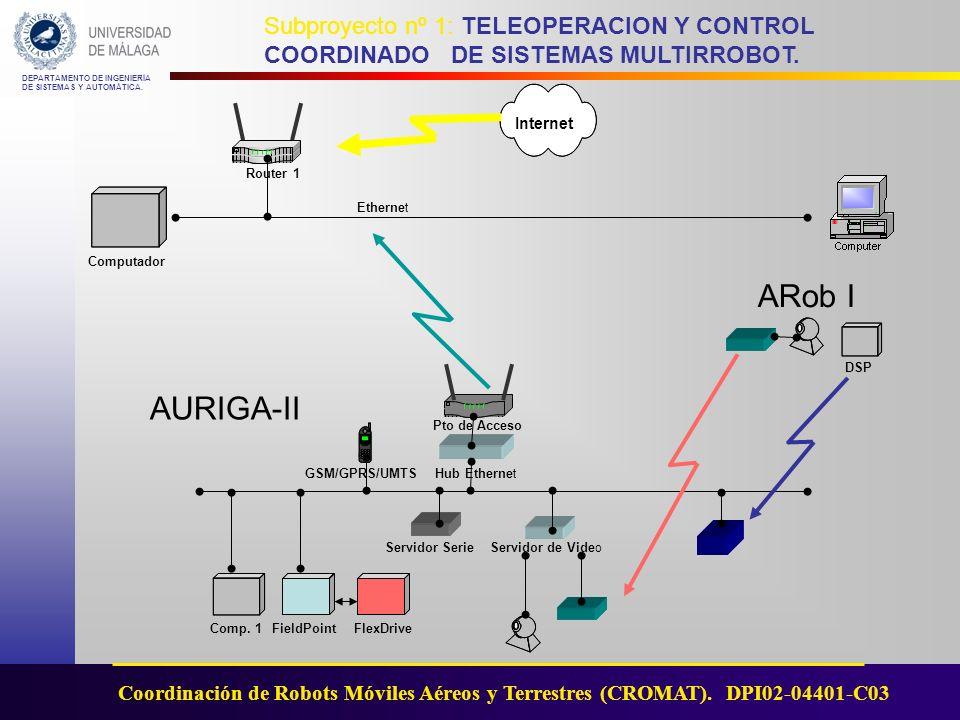 ARob I AURIGA-II Internet Router 1 Ethernet Computador Pto de Acceso