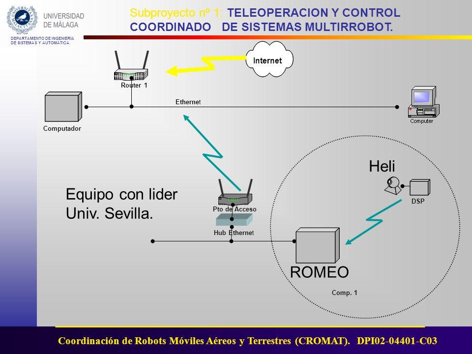 Heli Equipo con lider Univ. Sevilla. ROMEO Internet Router 1 Ethernet