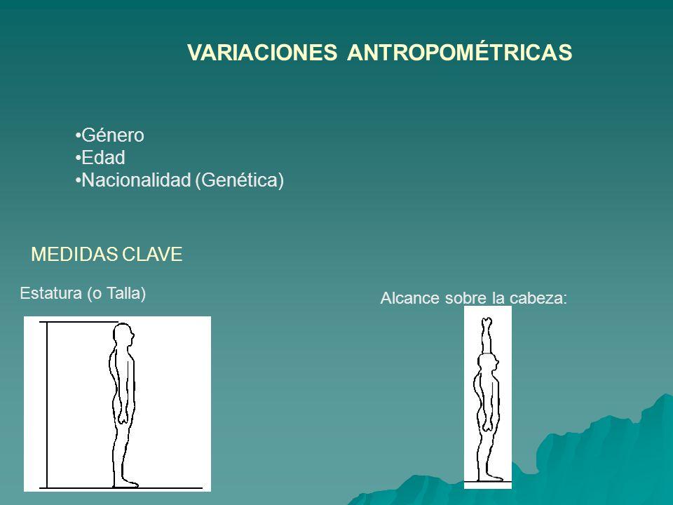 VARIACIONES ANTROPOMÉTRICAS