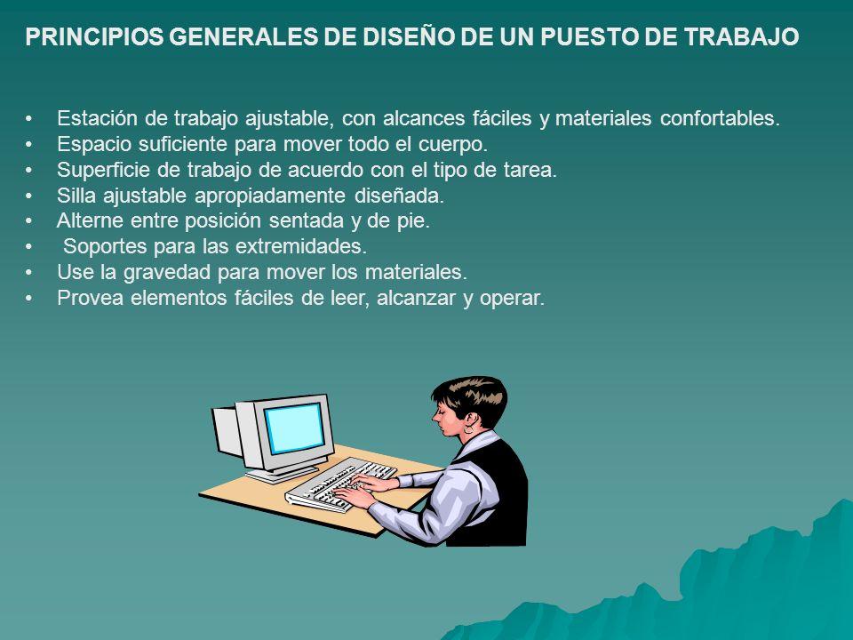 PRINCIPIOS GENERALES DE DISEÑO DE UN PUESTO DE TRABAJO