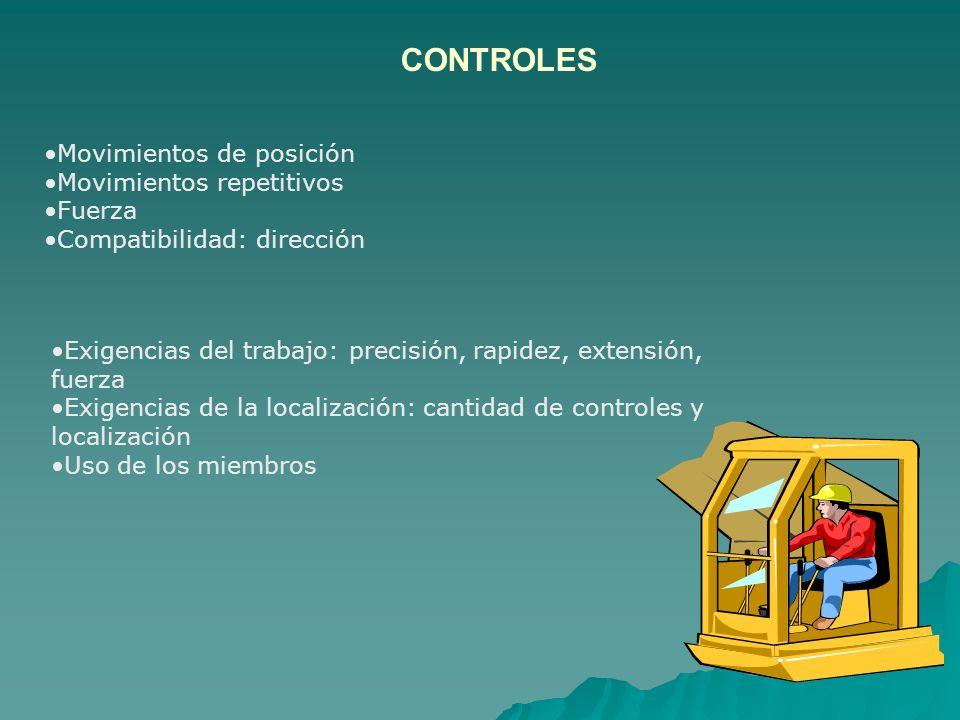 CONTROLES Movimientos de posición Movimientos repetitivos Fuerza