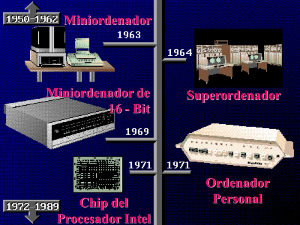 Chip del Procesador Intel