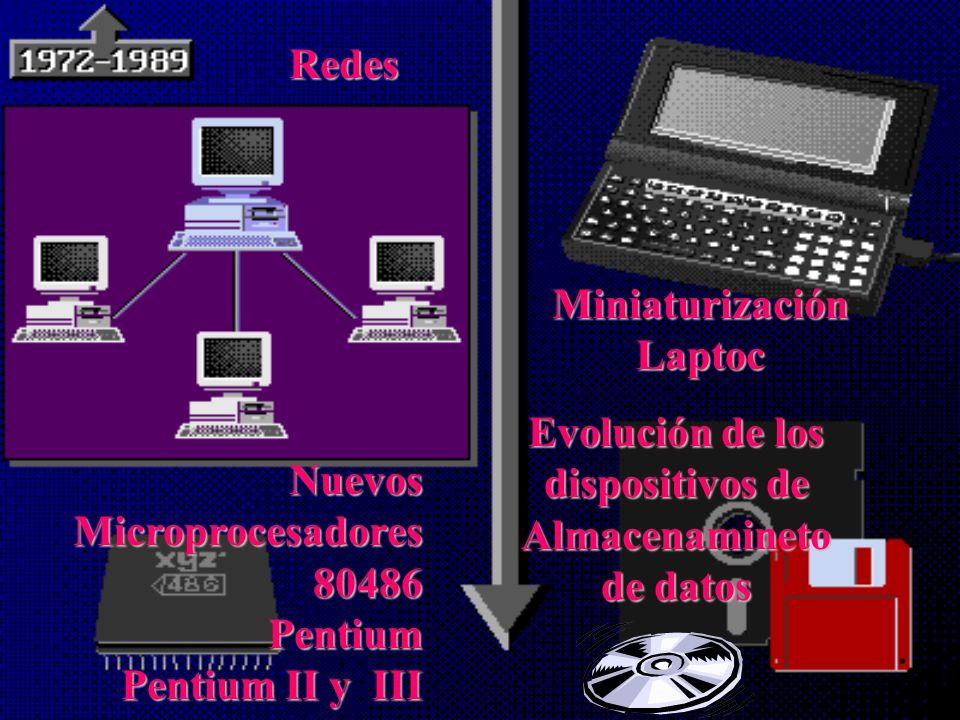 Evolución de los dispositivos de Almacenamineto de datos