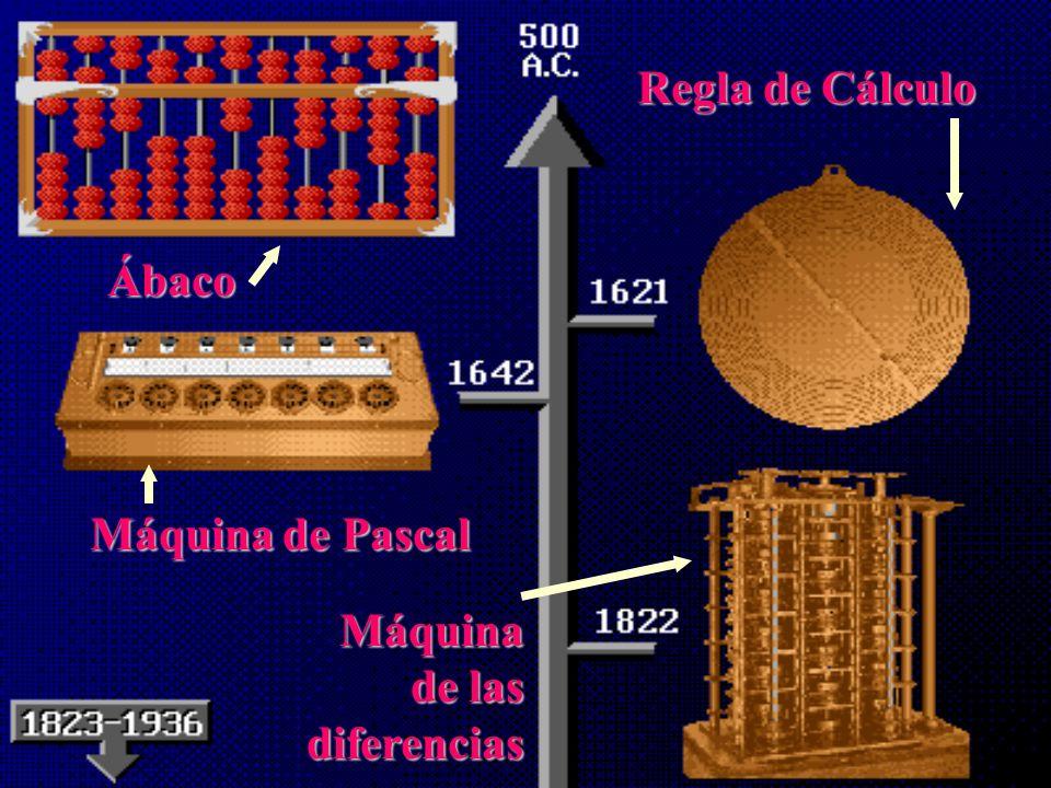 Regla de Cálculo Ábaco Máquina de Pascal Máquina de las diferencias