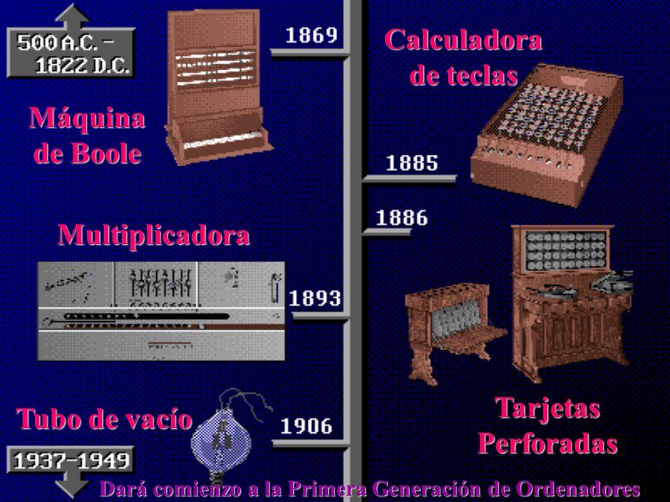 Calculadora de teclas Máquina de Boole Multiplicadora