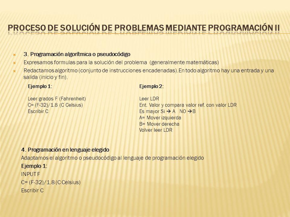 Proceso de solución de problemas mediante programación II