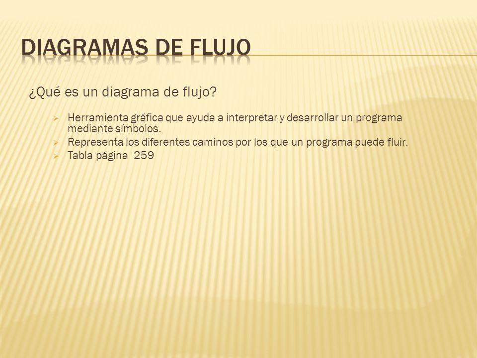 DIAGRAMAS DE FLUJO ¿Qué es un diagrama de flujo