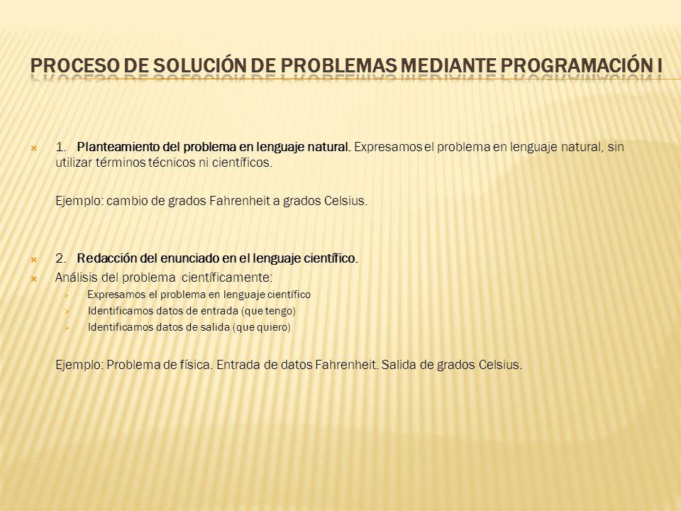 Proceso de solución de problemas mediante programación I