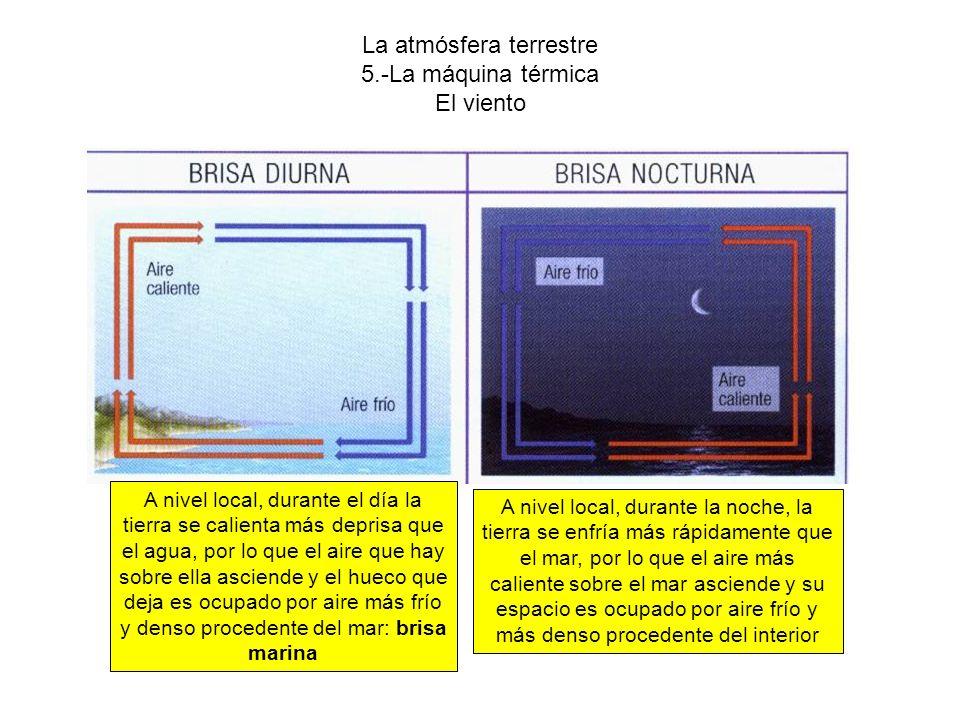 La atmósfera terrestre 5.-La máquina térmica El viento