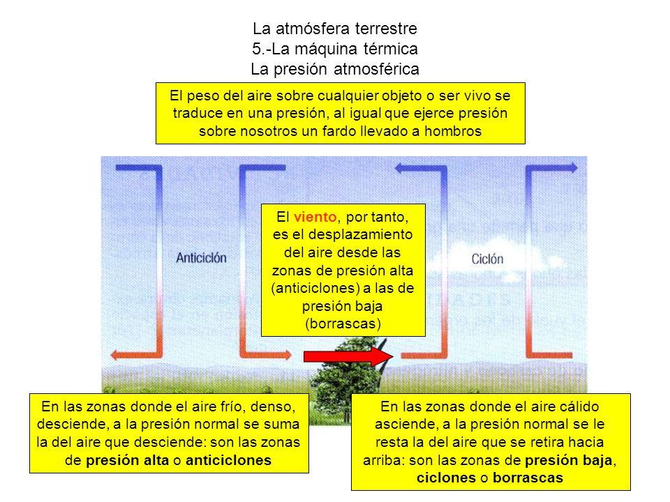 La atmósfera terrestre 5.-La máquina térmica La presión atmosférica