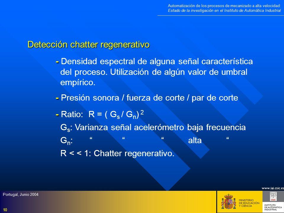 Detección chatter regenerativo