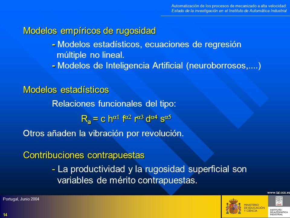 Modelos empíricos de rugosidad
